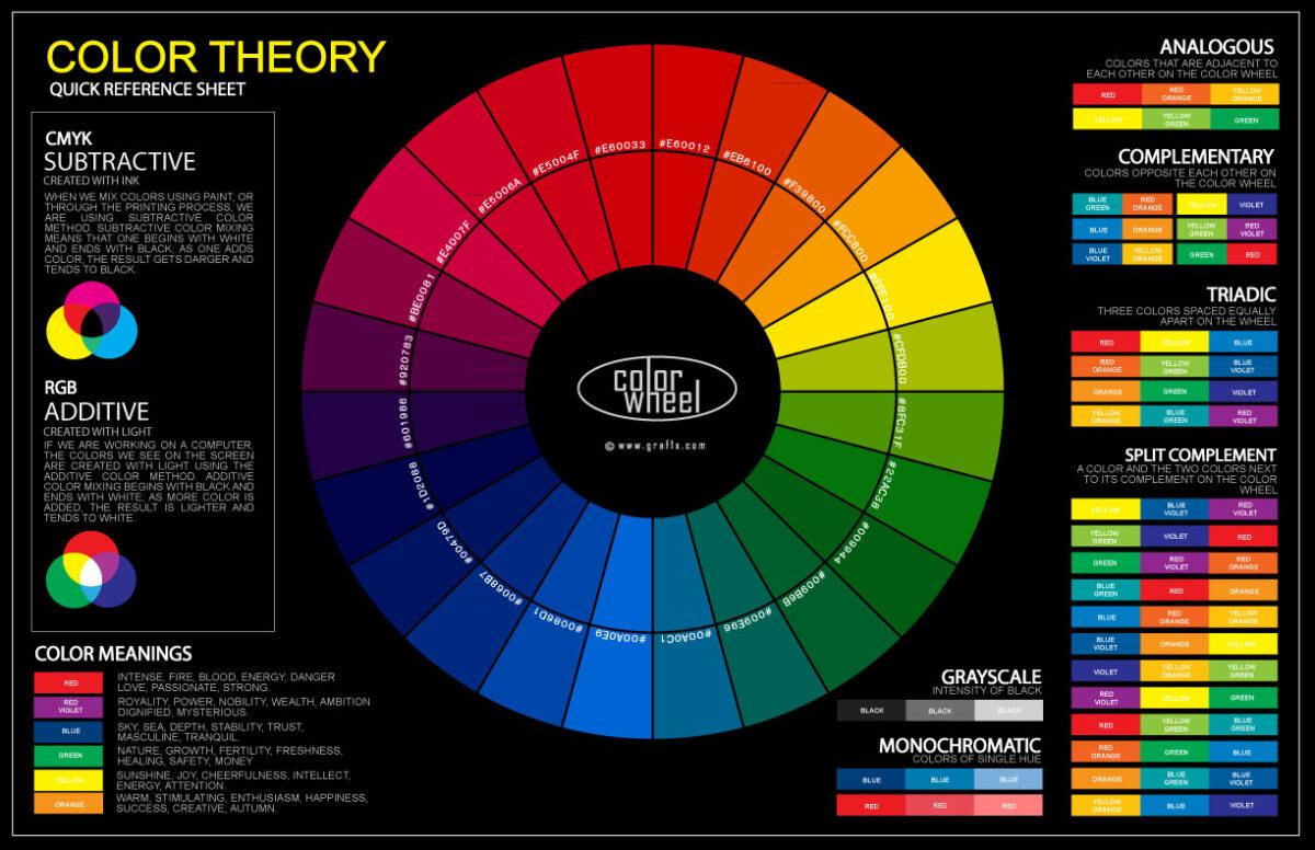 دایره رنگها