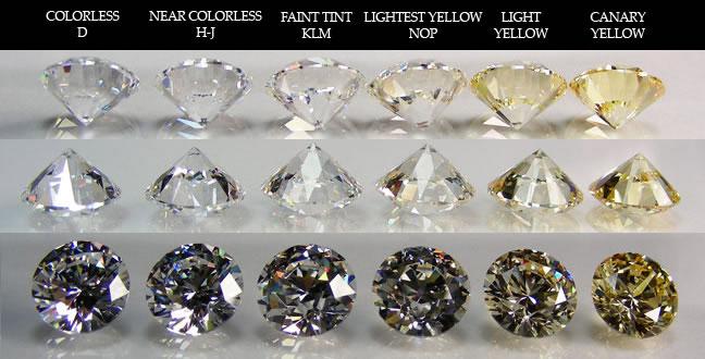 رنگ های سنگ الماس